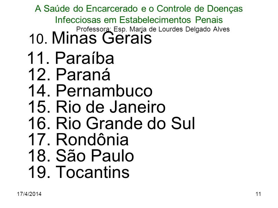 17/4/201411 A Saúde do Encarcerado e o Controle de Doenças Infecciosas em Estabelecimentos Penais Professora: Esp. Maria de Lourdes Delgado Alves 10.