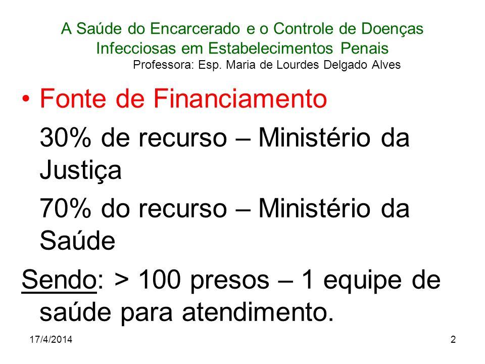 17/4/20142 A Saúde do Encarcerado e o Controle de Doenças Infecciosas em Estabelecimentos Penais Professora: Esp. Maria de Lourdes Delgado Alves Fonte