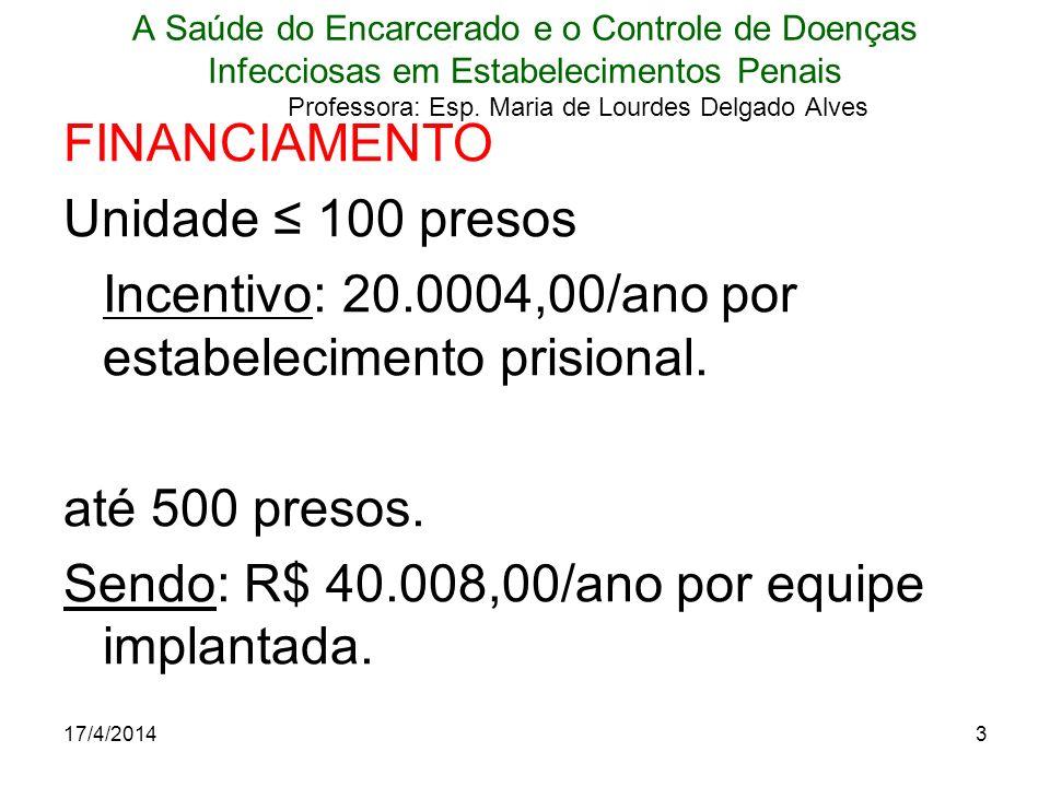 17/4/20143 A Saúde do Encarcerado e o Controle de Doenças Infecciosas em Estabelecimentos Penais Professora: Esp. Maria de Lourdes Delgado Alves FINAN