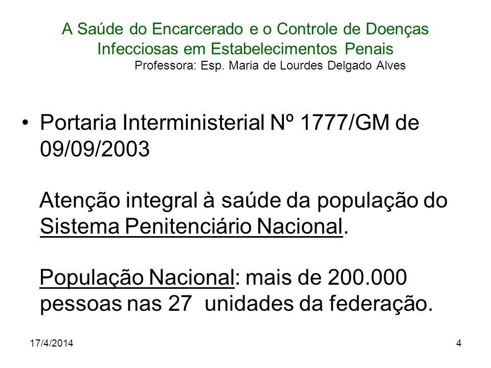 17/4/20144 A Saúde do Encarcerado e o Controle de Doenças Infecciosas em Estabelecimentos Penais Professora: Esp. Maria de Lourdes Delgado Alves Porta