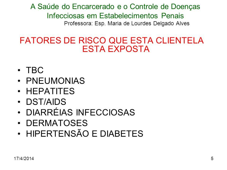 17/4/201416 A Saúde do Encarcerado e o Controle de Doenças Infecciosas em Estabelecimentos Penais Professora: Esp.