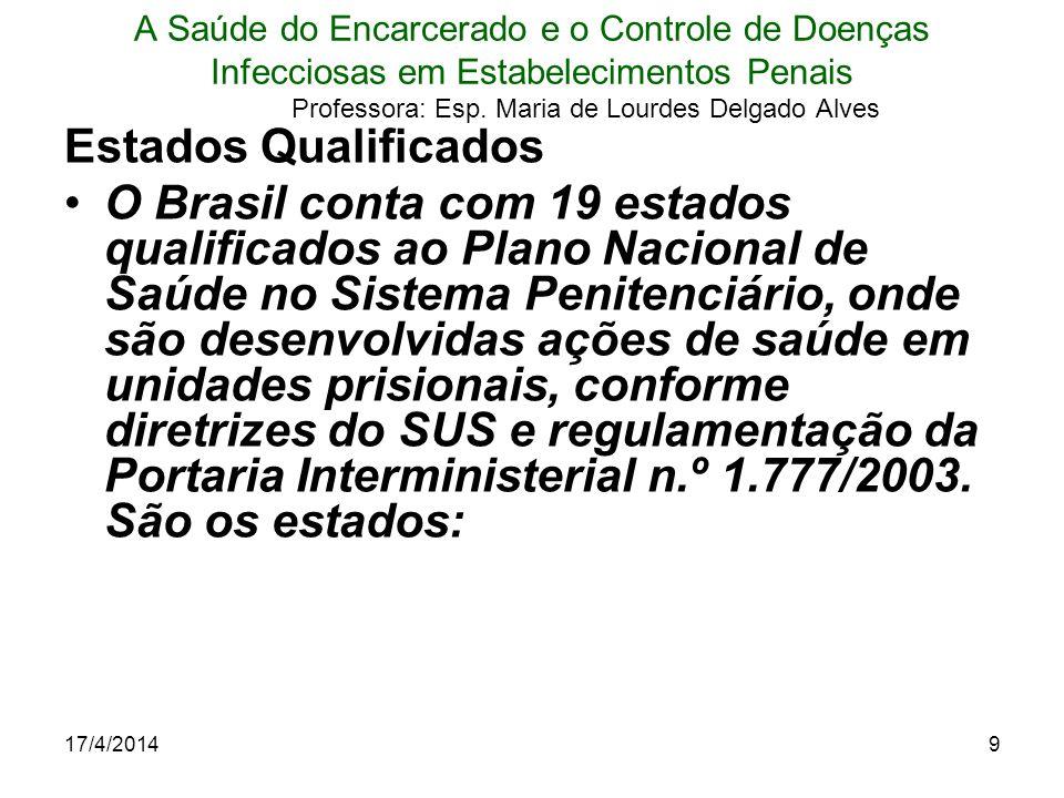 17/4/20149 A Saúde do Encarcerado e o Controle de Doenças Infecciosas em Estabelecimentos Penais Professora: Esp. Maria de Lourdes Delgado Alves Estad