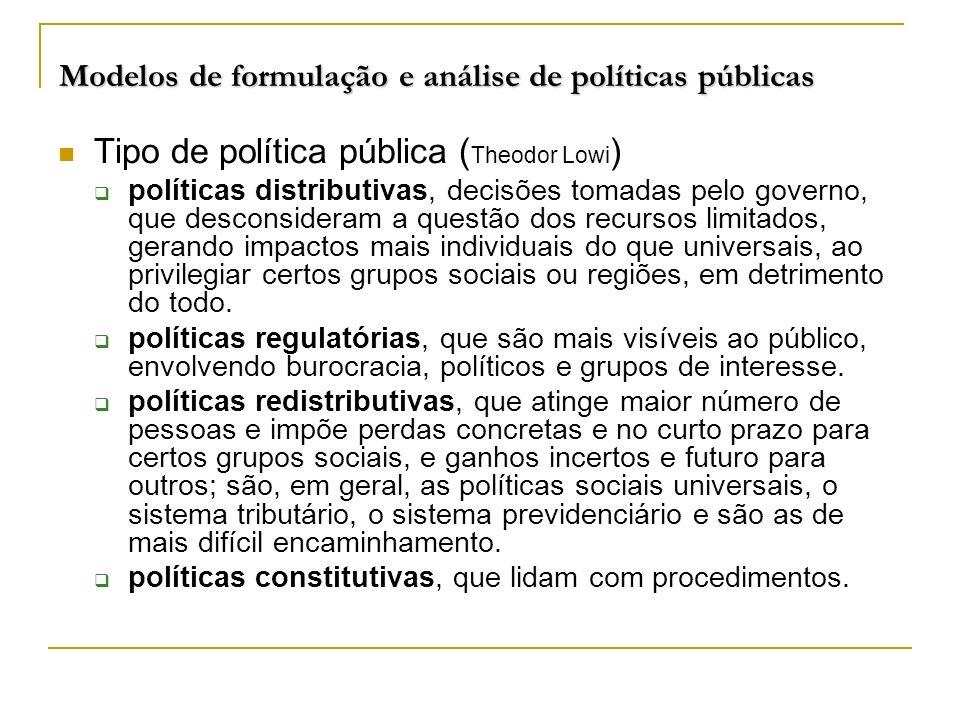 Modelos de formulação e análise de políticas públicas Tipo de política pública ( Theodor Lowi ) políticas distributivas, decisões tomadas pelo governo