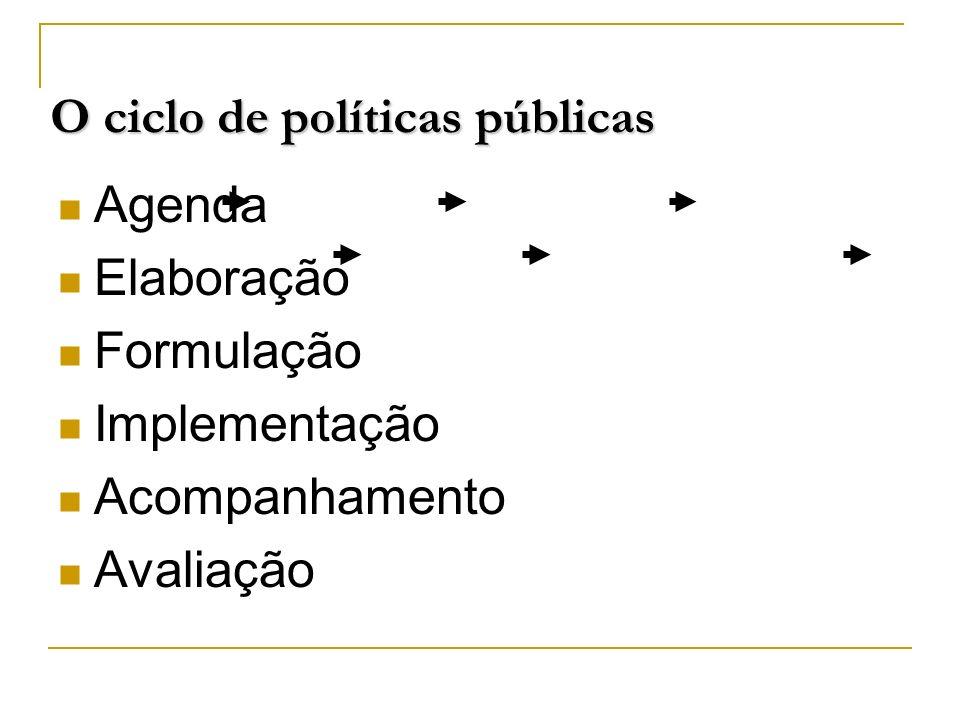 PolíticaSocial Promoção social (Oportunidades e Resultados) Proteção social (seguridade social) Saúde Previdência Social Regime Geral e Servidor público Assistência Social Saneamento Básico Educação Trabalho e Renda DesenvolvimentoAgrário POLÍTICAS SETORIAIS INDICADORES SOCIAIS 64,9% de cobertura da PIA (16 a 64 anos)64,9% de cobertura da PIA (16 a 64 anos) 93,3% de cobertura da pop.