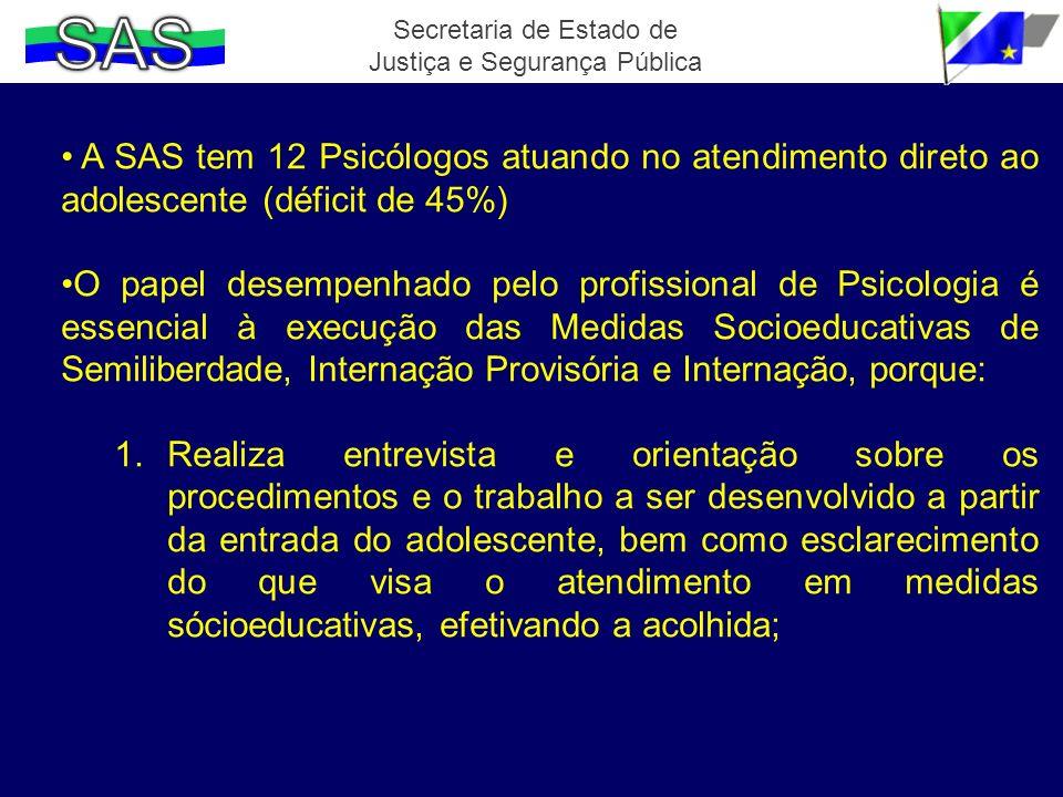 A SAS tem 12 Psicólogos atuando no atendimento direto ao adolescente (déficit de 45%) O papel desempenhado pelo profissional de Psicologia é essencial