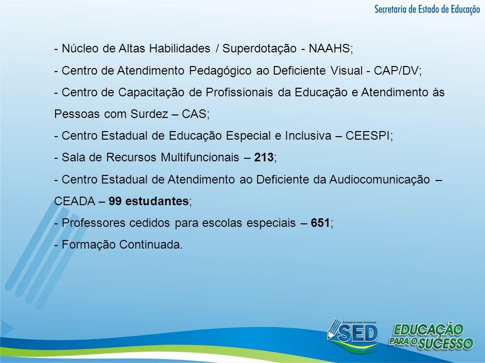 - Núcleo de Altas Habilidades / Superdotação - NAAHS; - Centro de Atendimento Pedagógico ao Deficiente Visual - CAP/DV; - Centro de Capacitação de Pro