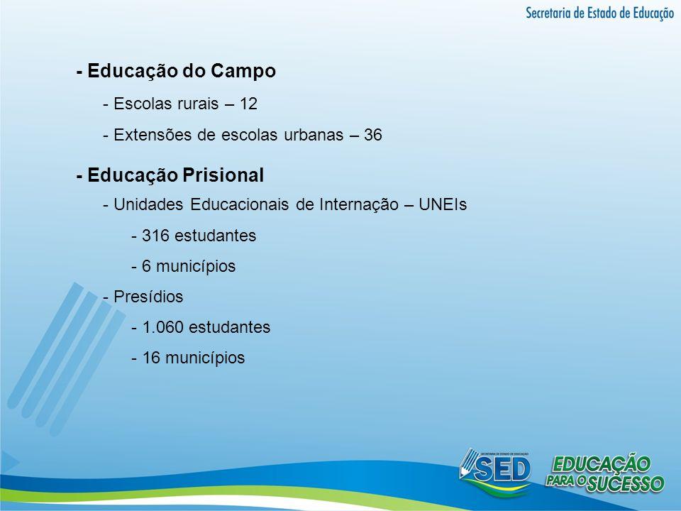 - Educação do Campo - Escolas rurais – 12 - Extensões de escolas urbanas – 36 - Educação Prisional - Unidades Educacionais de Internação – UNEIs - 316