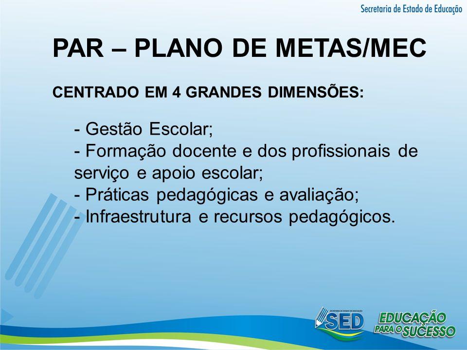 CENTRADO EM 4 GRANDES DIMENSÕES: PAR – PLANO DE METAS/MEC - Gestão Escolar; - Formação docente e dos profissionais de serviço e apoio escolar; - Práti