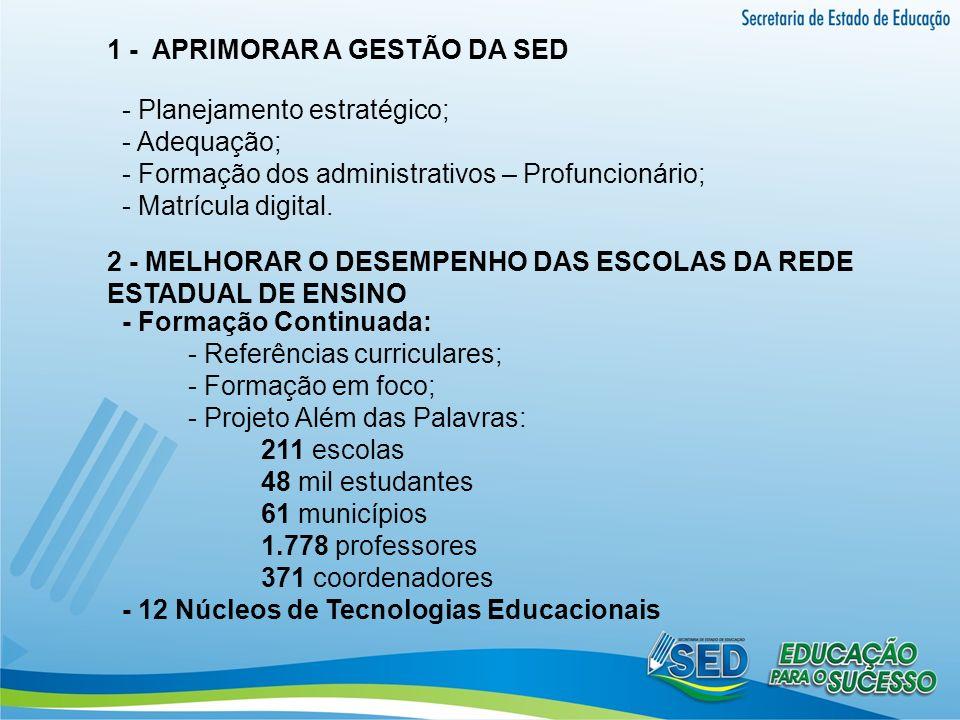 1 - APRIMORAR A GESTÃO DA SED - Planejamento estratégico; - Adequação; - Formação dos administrativos – Profuncionário; - Matrícula digital. 2 - MELHO