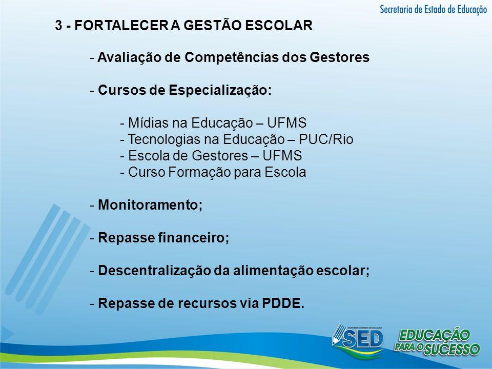 3 - FORTALECER A GESTÃO ESCOLAR - Avaliação de Competências dos Gestores - Cursos de Especialização: - Mídias na Educação – UFMS - Tecnologias na Educ