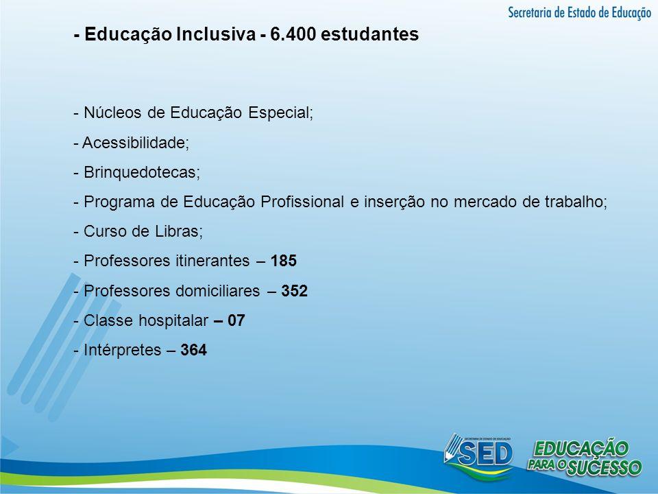 - Educação Inclusiva - 6.400 estudantes - Núcleos de Educação Especial; - Acessibilidade; - Brinquedotecas; - Programa de Educação Profissional e inse