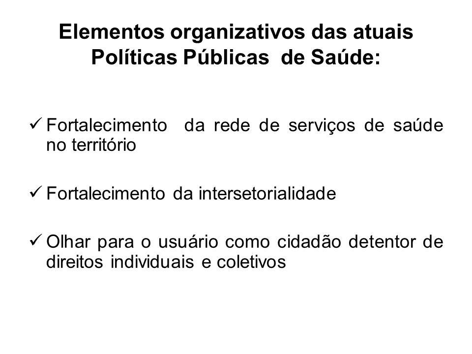 Elementos organizativos das atuais Políticas Públicas de Saúde: Fortalecimento da rede de serviços de saúde no território Fortalecimento da intersetor