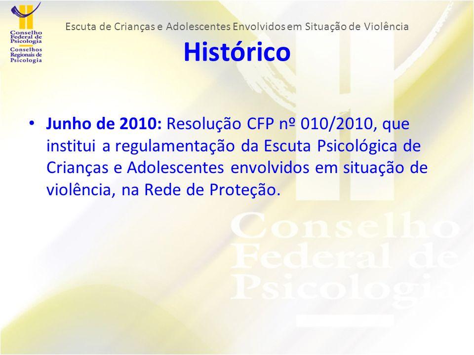 Junho de 2010: Resolução CFP nº 010/2010, que institui a regulamentação da Escuta Psicológica de Crianças e Adolescentes envolvidos em situação de violência, na Rede de Proteção.