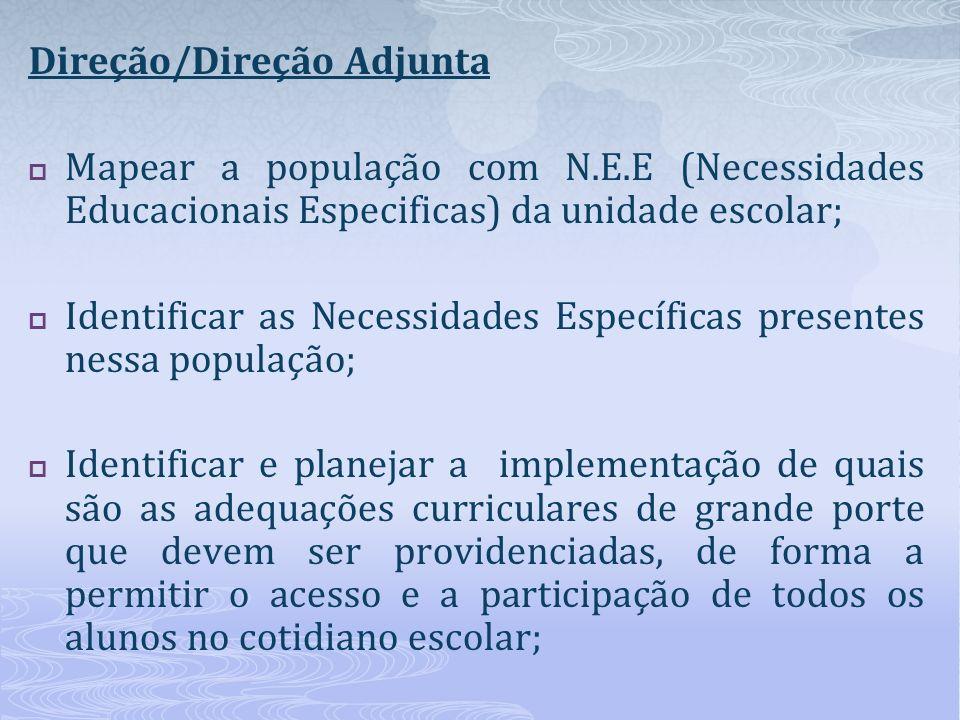 Direção/Direção Adjunta Mapear a população com N.E.E (Necessidades Educacionais Especificas) da unidade escolar; Identificar as Necessidades Específic