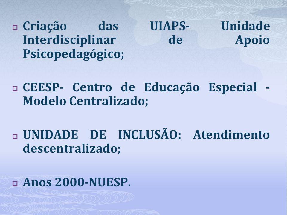 Criação das UIAPS- Unidade Interdisciplinar de Apoio Psicopedagógico; CEESP- Centro de Educação Especial - Modelo Centralizado; UNIDADE DE INCLUSÃO: A