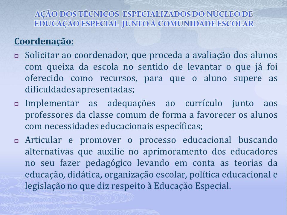 Coordenação: Solicitar ao coordenador, que proceda a avaliação dos alunos com queixa da escola no sentido de levantar o que já foi oferecido como recu