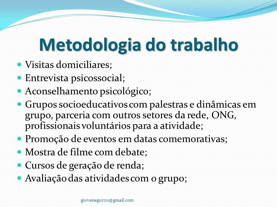 Metodologia do trabalho Visitas domiciliares; Entrevista psicossocial; Aconselhamento psicológico; Grupos socioeducativos com palestras e dinâmicas em