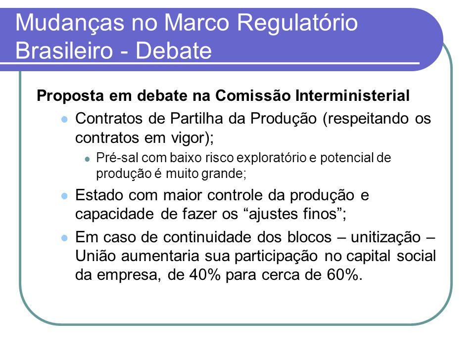 Mudanças no Marco Regulatório Brasileiro - Debate Proposta em debate na Comissão Interministerial Contratos de Partilha da Produção (respeitando os co