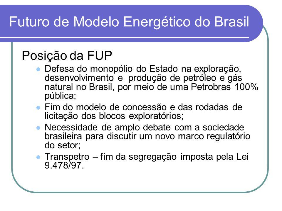 Futuro de Modelo Energético do Brasil Posição da FUP Defesa do monopólio do Estado na exploração, desenvolvimento e produção de petróleo e gás natural