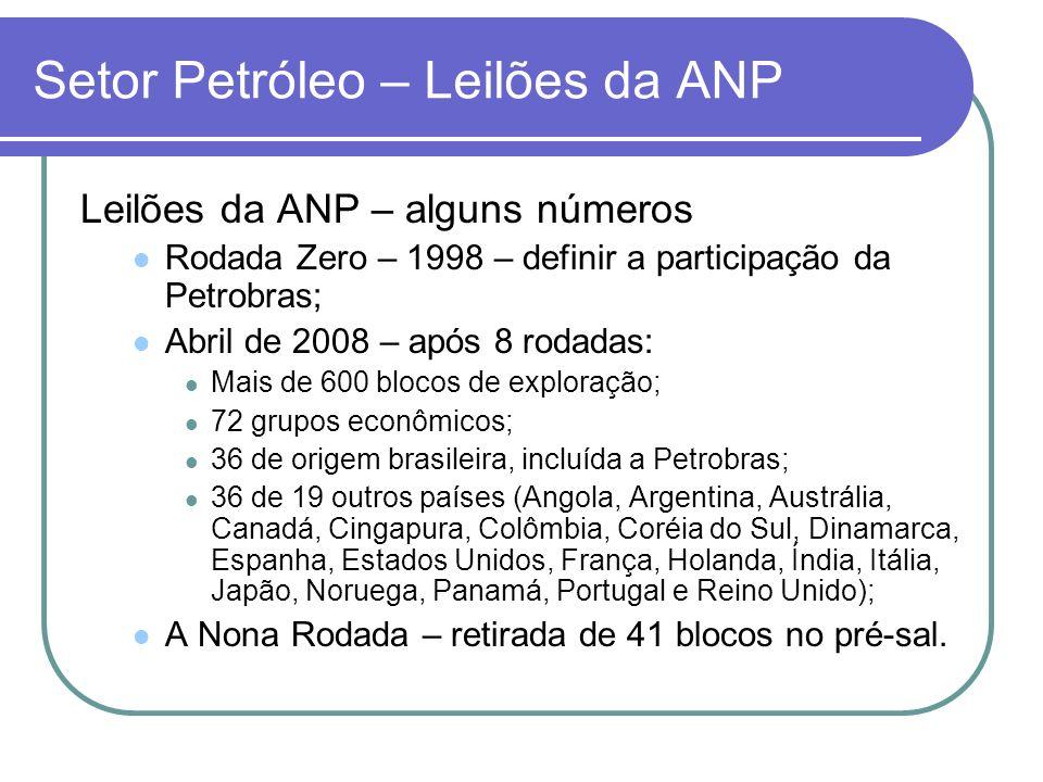 Setor Petróleo – Leilões da ANP Leilões da ANP – alguns números Rodada Zero – 1998 – definir a participação da Petrobras; Abril de 2008 – após 8 rodad