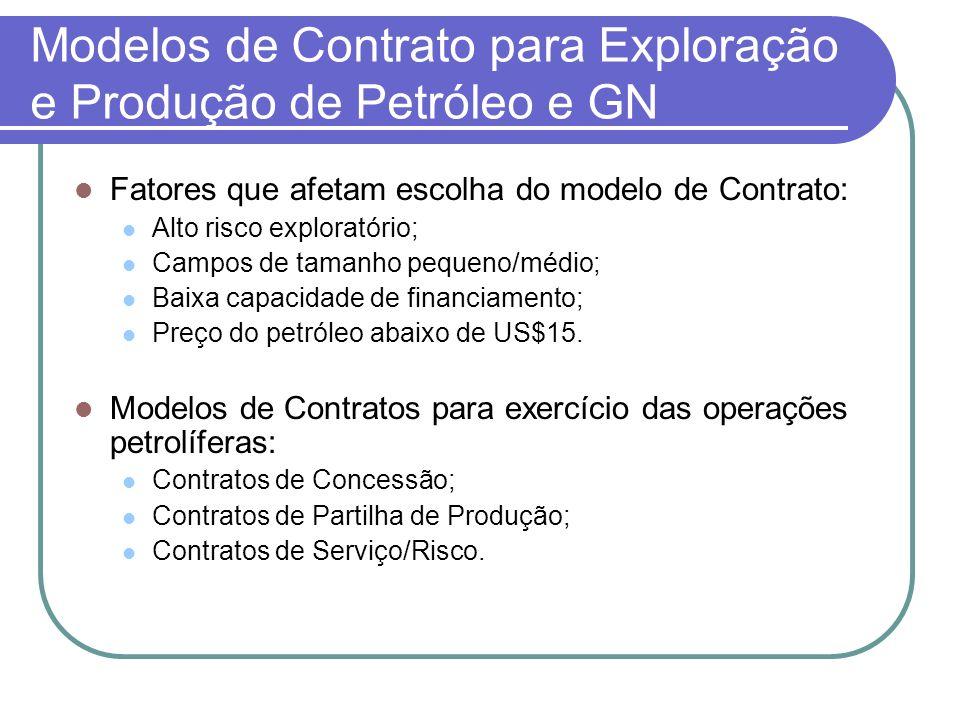 Modelos de Contrato para Exploração e Produção de Petróleo e GN Fatores que afetam escolha do modelo de Contrato: Alto risco exploratório; Campos de t