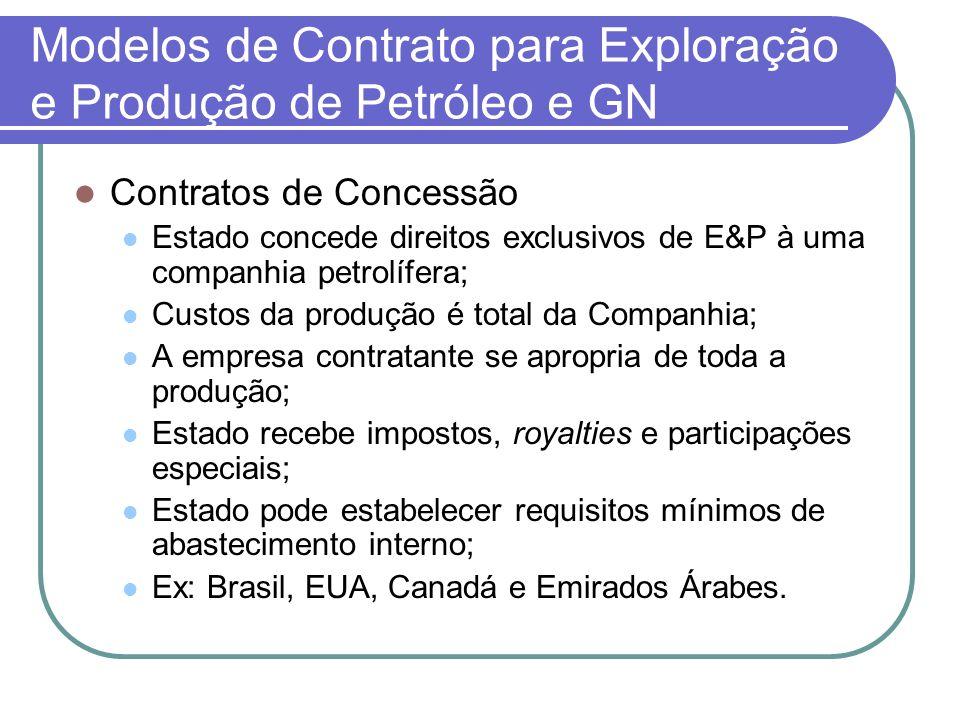 Modelos de Contrato para Exploração e Produção de Petróleo e GN Contratos de Concessão Estado concede direitos exclusivos de E&P à uma companhia petro
