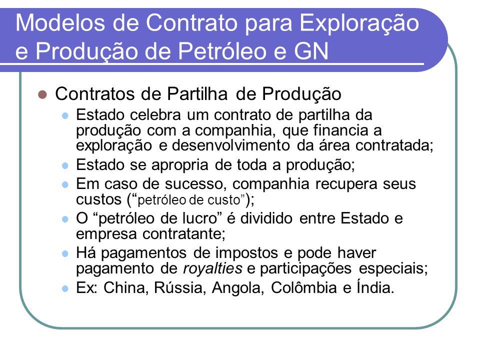 Modelos de Contrato para Exploração e Produção de Petróleo e GN Contratos de Partilha de Produção Estado celebra um contrato de partilha da produção c