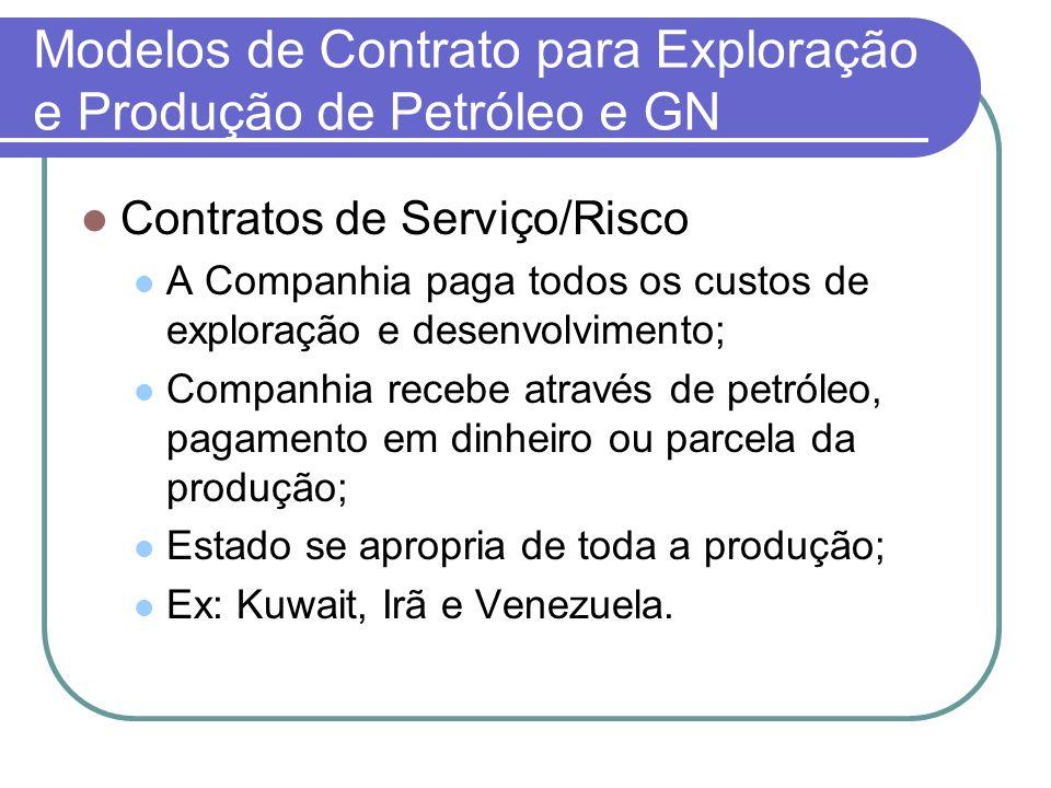 Modelos de Contrato para Exploração e Produção de Petróleo e GN Contratos de Serviço/Risco A Companhia paga todos os custos de exploração e desenvolvi
