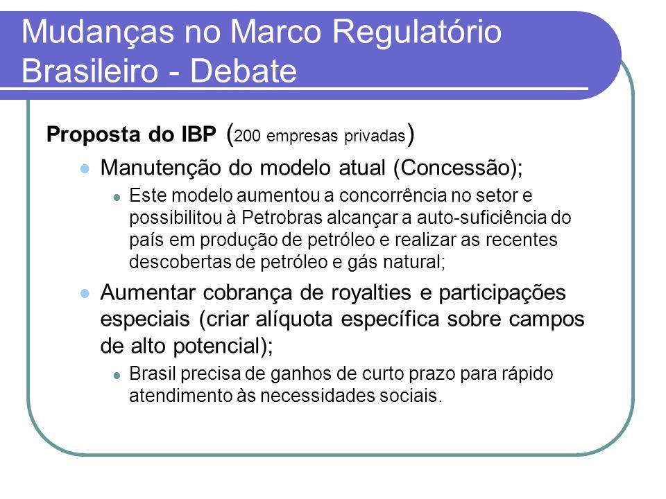 Mudanças no Marco Regulatório Brasileiro - Debate Proposta do IBP ( 200 empresas privadas ) Manutenção do modelo atual (Concessão); Este modelo aument
