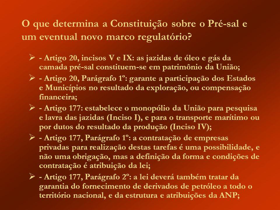 O que determina a Constituição sobre o Pré-sal e um eventual novo marco regulatório? - Artigo 20, incisos V e IX: as jazidas de óleo e gás da camada p