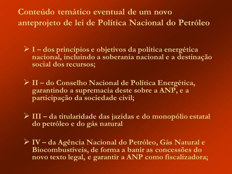 Conteúdo temático eventual de um novo anteprojeto de lei de Política Nacional do Petróleo I – dos princípios e objetivos da política energética nacion