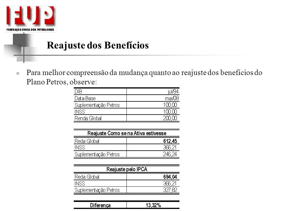 Reajuste dos Benefícios Para melhor compreensão da mudança quanto ao reajuste dos benefícios do Plano Petros, observe: