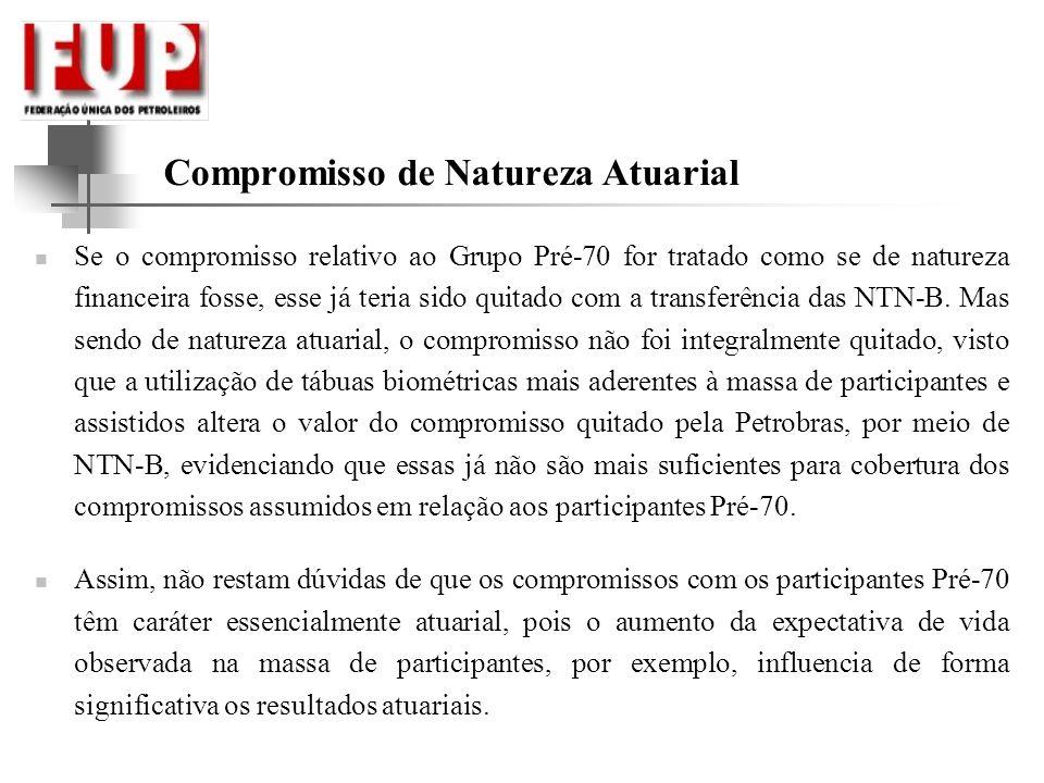 Compromisso de Natureza Atuarial Se o compromisso relativo ao Grupo Pré-70 for tratado como se de natureza financeira fosse, esse já teria sido quitad