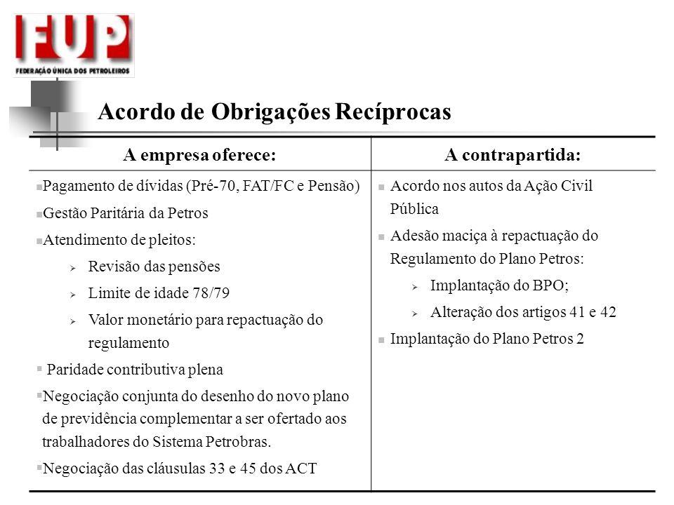 Acordo de Obrigações Recíprocas A empresa oferece:A contrapartida: Pagamento de dívidas (Pré-70, FAT/FC e Pensão) Gestão Paritária da Petros Atendimen