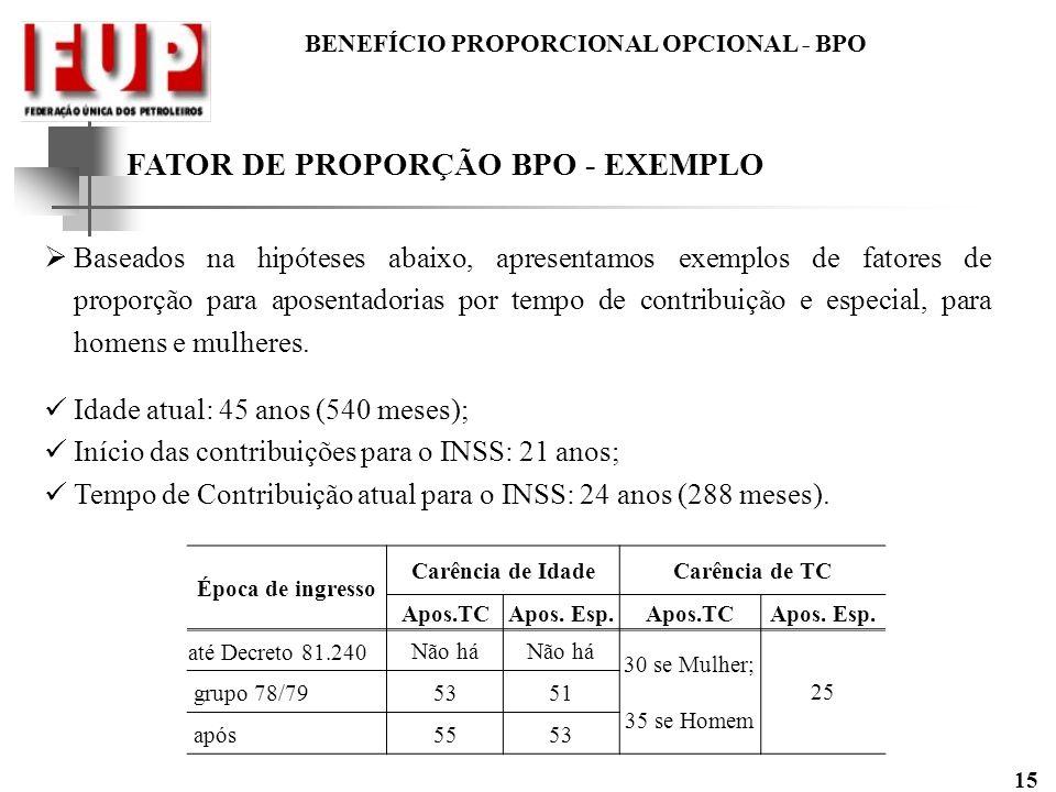 BENEFÍCIO PROPORCIONAL OPCIONAL - BPO 15 FATOR DE PROPORÇÃO BPO - EXEMPLO Baseados na hipóteses abaixo, apresentamos exemplos de fatores de proporção