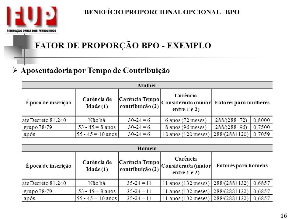BENEFÍCIO PROPORCIONAL OPCIONAL - BPO 16 FATOR DE PROPORÇÃO BPO - EXEMPLO Aposentadoria por Tempo de Contribuição Mulher Época de inscrição Carência d