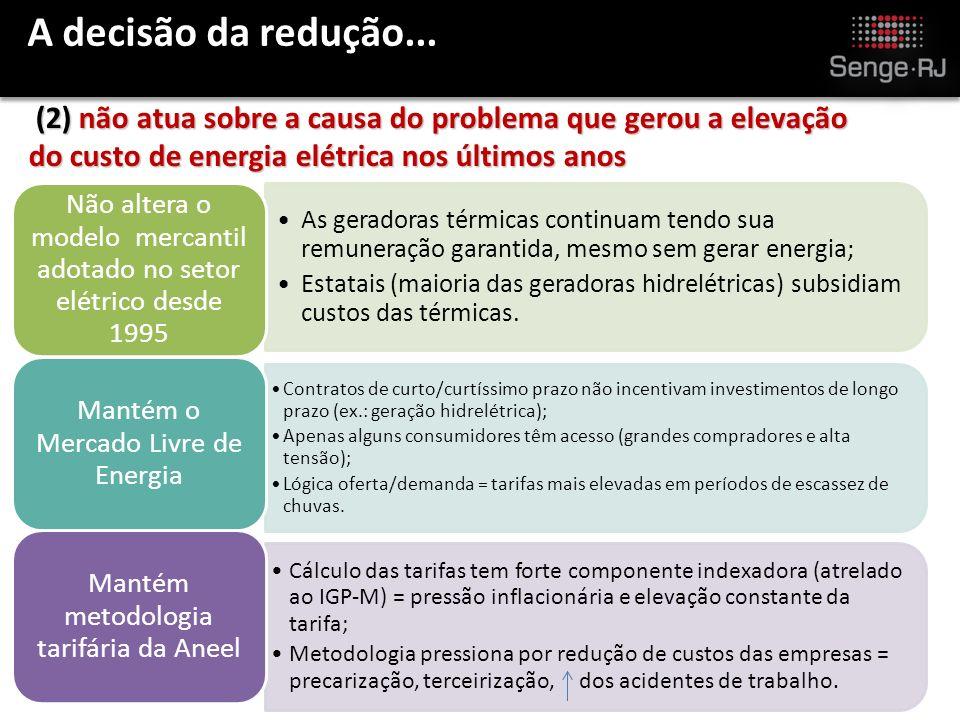 Lucros das geradoras térmicas privadas Eletrobrás (holding): em torno de 4,0%