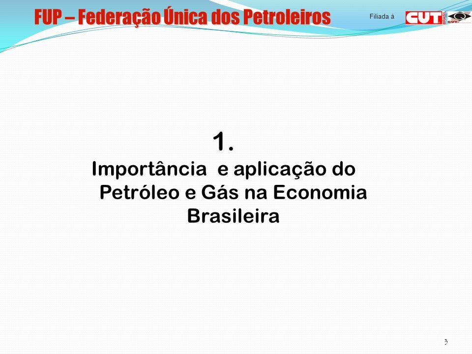 FUP – Federação Única dos Petroleiros 34 Filiada à Propostas dos Petroleiros da FUP 1- 1 -Soberania Nacional sobre a energia; 2- Setor Petróleo e Gás como alavancador do desenvolvimento nacional, estruturando a cadeia Metalúrgica, Quimica e Energética, não produzir para exportar óleo cru; 3- Destinação Social do retorno econômico deste setor; 4- Arquivamento definitivo da lei 9.478/97; 5- Reformulação da lei 5811/72; 6- Alianças com amplos setores da sociedade brasileira mobilizando em torno deste tema.