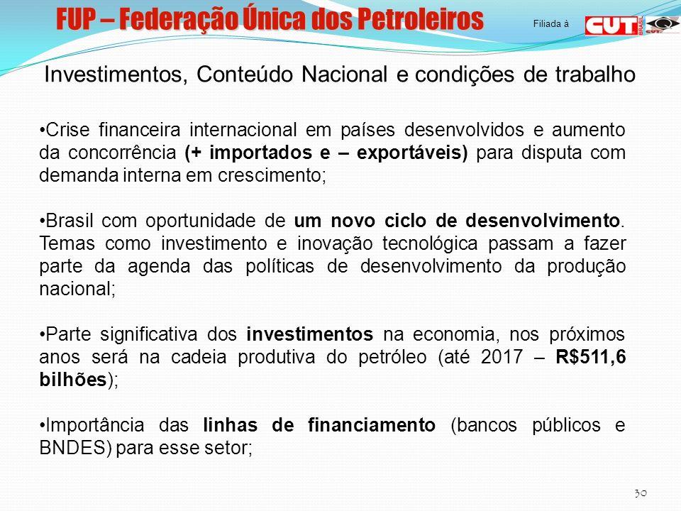 FUP – Federação Única dos Petroleiros 30 Filiada à Crise financeira internacional em países desenvolvidos e aumento da concorrência (+ importados e –