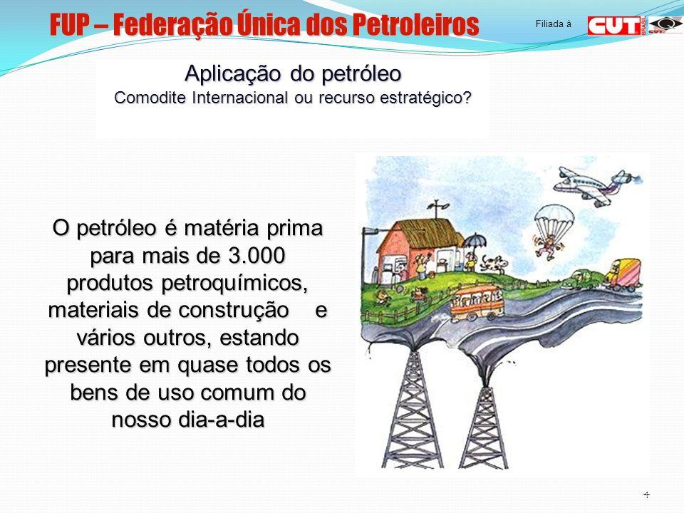 FUP – Federação Única dos Petroleiros 5 www.fup.org.br www.presal.org.brwww.fup.org.br Filiada à Petróleo como fonte de recursos Arrecadações governamentais – royalties e participações especiais; Arrecadações governamentais – royalties e participações especiais; Empresa vinculadas na cadeia produtiva, antes e depois da produção; Empresa vinculadas na cadeia produtiva, antes e depois da produção; E, principalmente, energia para mover a economia.
