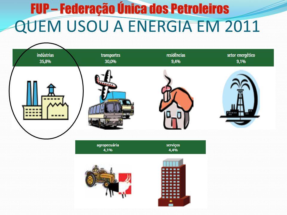 QUEM USOU A ENERGIA EM 2011 FUP – Federação Única dos Petroleiros