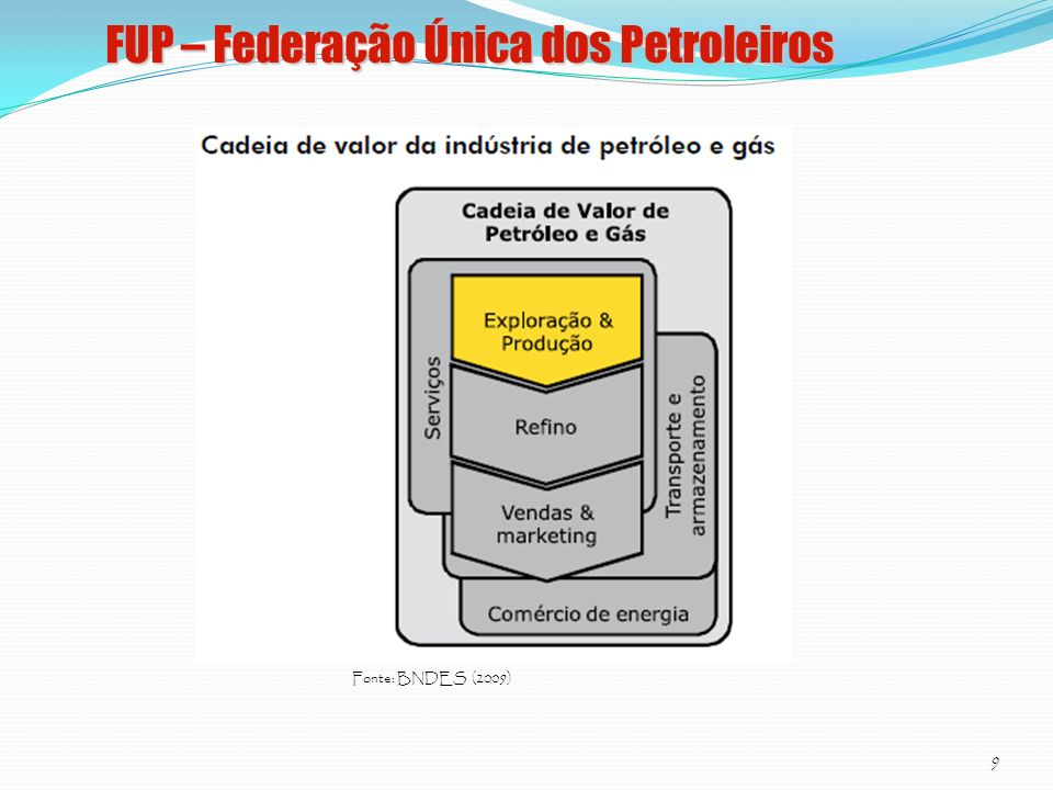 FUP – Federação Única dos Petroleiros 30 Filiada à Crise financeira internacional em países desenvolvidos e aumento da concorrência (+ importados e – exportáveis) para disputa com demanda interna em crescimento; Brasil com oportunidade de um novo ciclo de desenvolvimento.