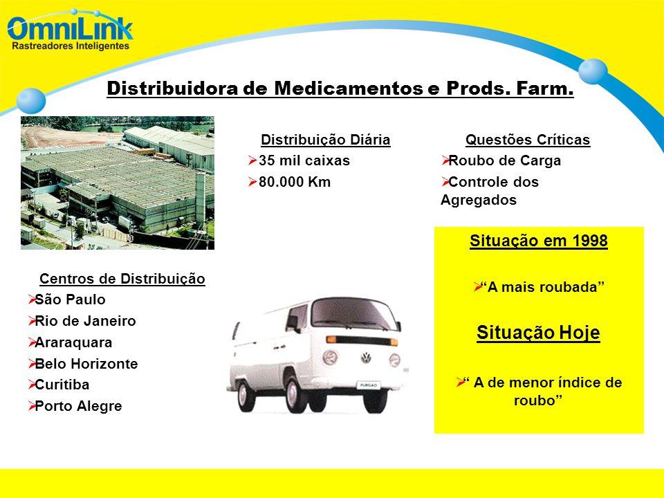 Distribuição Diária 35 mil caixas 80.000 Km Centros de Distribuição São Paulo Rio de Janeiro Araraquara Belo Horizonte Curitiba Porto Alegre Questões