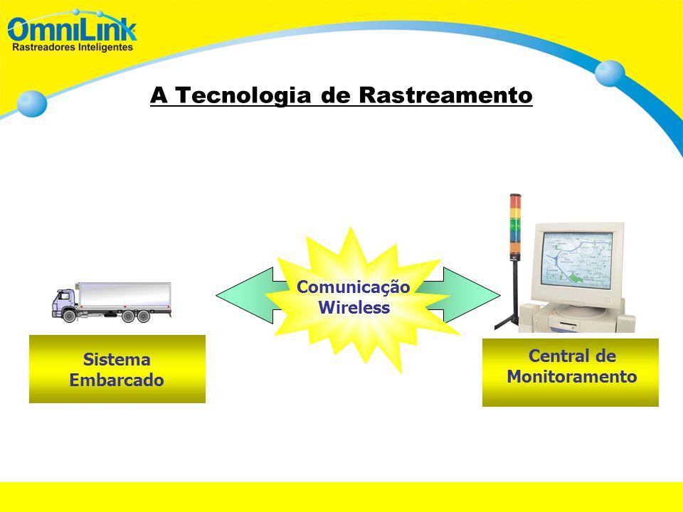 A Tecnologia de Rastreamento Central de Monitoramento Sistema Embarcado Comunicação Wireless