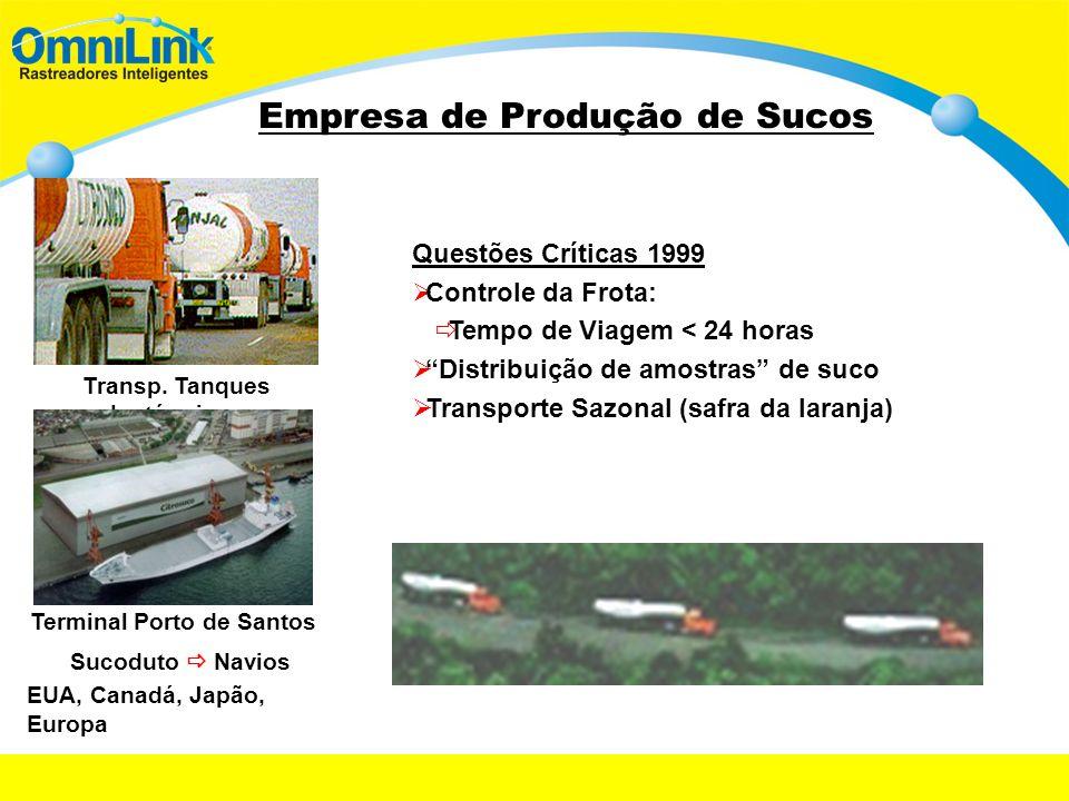 Sucoduto Navios EUA, Canadá, Japão, Europa Transp. Tanques Isotérmicos Terminal Porto de Santos Questões Críticas 1999 Controle da Frota: Tempo de Via