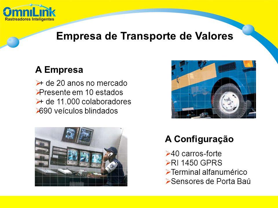 A Configuração 40 carros-forte RI 1450 GPRS Terminal alfanumérico Sensores de Porta Baú Empresa de Transporte de Valores A Empresa + de 20 anos no mer