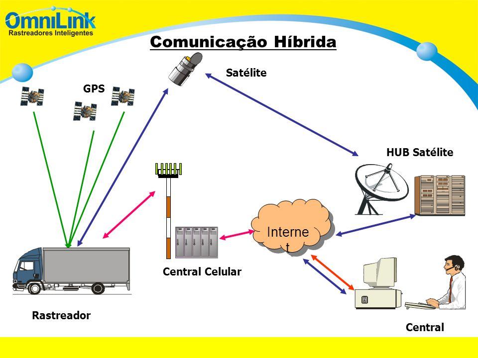Comunicação Híbrida GPS Rastreador Central Celular Satélite HUB Satélite Central Interne t