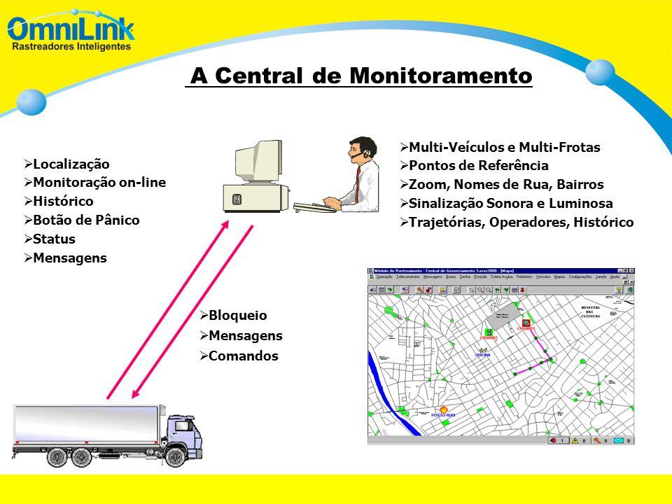 A Central de Monitoramento Localização Monitoração on-line Histórico Botão de Pânico Status Mensagens Bloqueio Mensagens Comandos Multi-Veículos e Mul