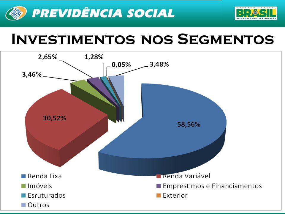 11 Investimentos nos Segmentos