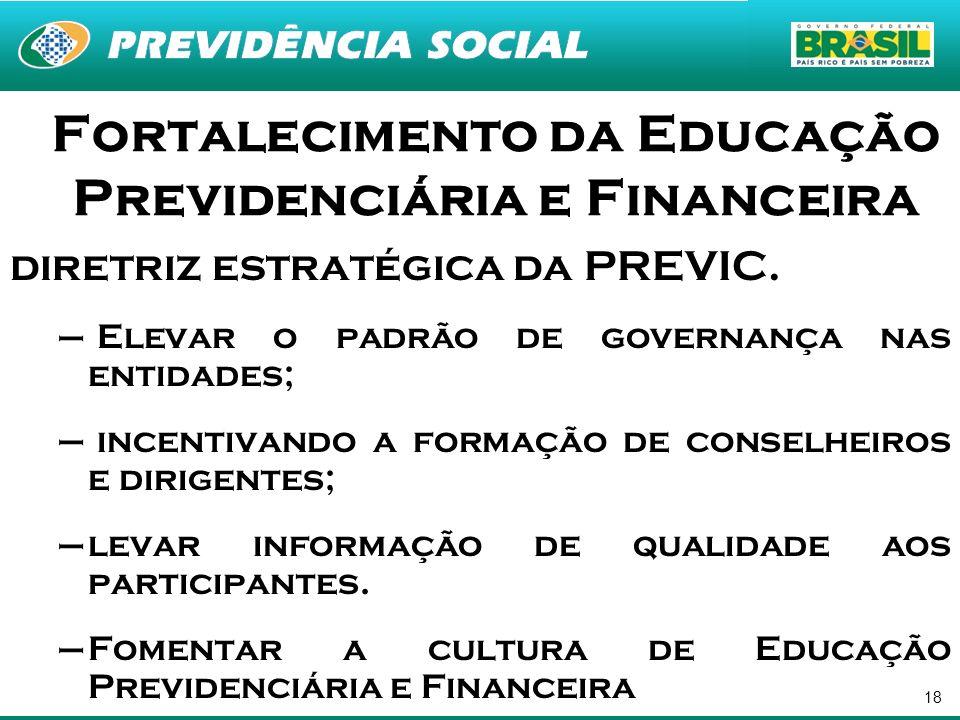 18 Fortalecimento da Educação Previdenciária e Financeira diretriz estratégica da PREVIC. – Elevar o padrão de governança nas entidades; – incentivand